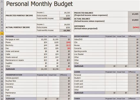 just budget free tool to manage your personal household tipidera personal monthly budget template for beginners