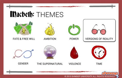 what are the main themes in othello play macbeth theme of versions of reality