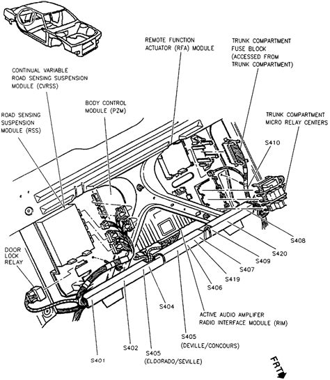 1996 cadillac serpentine belt diagram 1996 free engine image for user manual