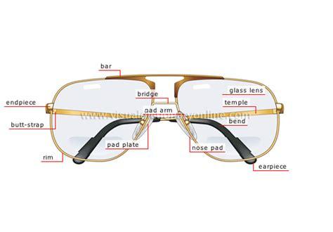 eye glass nose glass