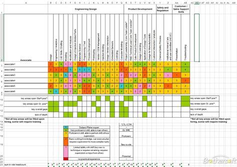 Download Free Heat Map Spreadsheet Heat Map Spreadsheet 1 0 Download Free Excel Heat Map Template