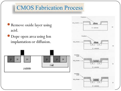 steps in fabrication of integrated circuits n mos fabrication process 28 images n mos fabrication process 28 images design of vlsi