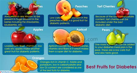 What Are The Best Fruits For Diabetics | the best and worst fruits for diabetes