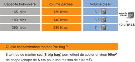 Dosage Ciment Pour Chape 4390 by Dosage Mortier Maigre Pour Chape Carrelage