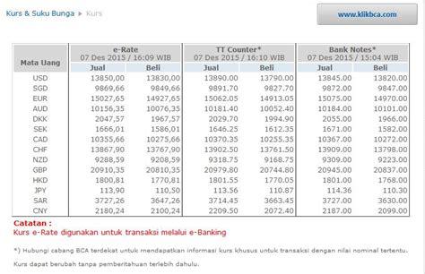 bca erate e rate bca memberi keuntungan bertransaksi valuta asing