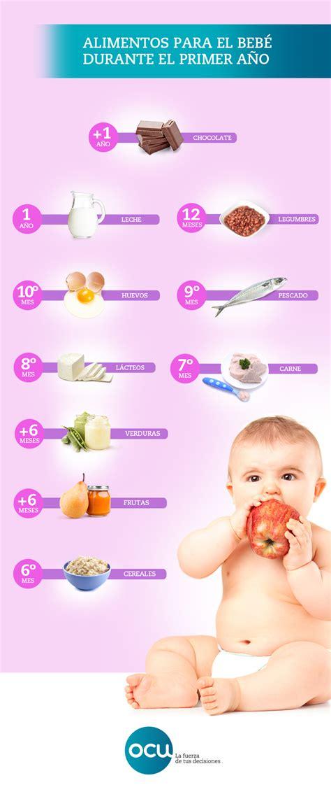 la alimentacion de tu bebe durante el primer ano