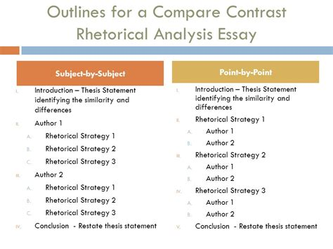 rhetorical analysis outline template analytical essay outline