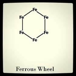 Nerdy Home Decor organic chemistry joke science pinterest