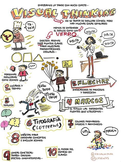 imagenes visual thinking 7 mejores im 225 genes de visual thinking en el aula en