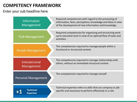 Business Plan Framework Template Business Openers - Business plan framework template