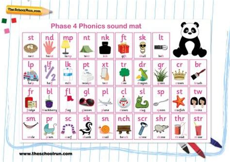 Phonics Phase 4 Sound Mat by Image Gallery Letters And Sounds Phase 4