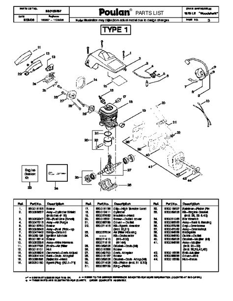 poulan ignition coil diagram poulan free engine image