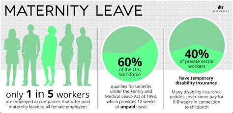 Tax Credit Form Maternity Leave 17 Best Images About Did You On Credit Report Credit Score And Paid Maternity