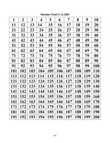 Printable number chart 1 200 number grid 100 200 amp printable number