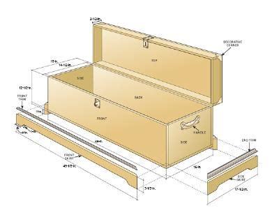 blanket box diagram furniture            diy furniture