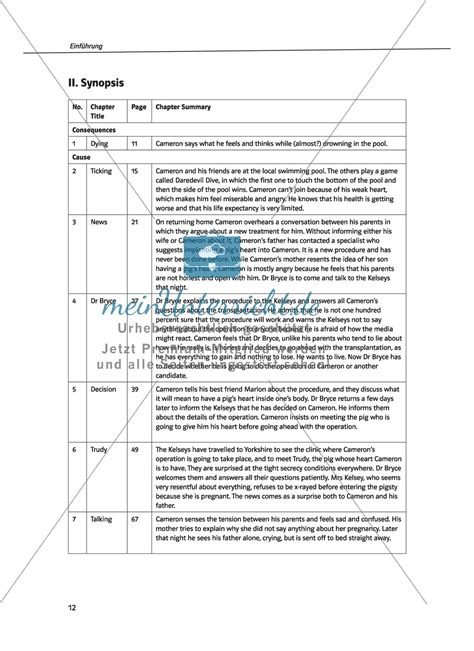 Lebenslauf Englisch Vokabeln Englisch Zusammenfassung Schreiben