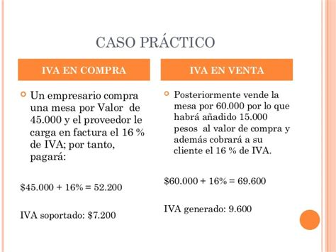caso practico de como aplicar el iva e isr en el rif en 2016 iva en compra y en ventas