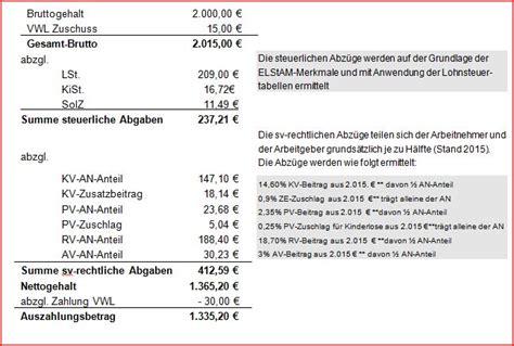Pkw Versicherung Rechner Sterreich by Business Wissen Management Security Arbeitgeberanteil