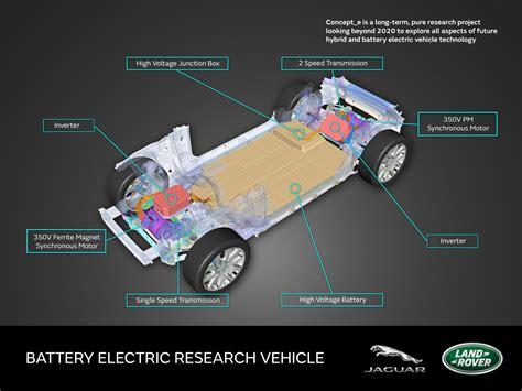 electric land jaguar land rover s future electric car efficiency