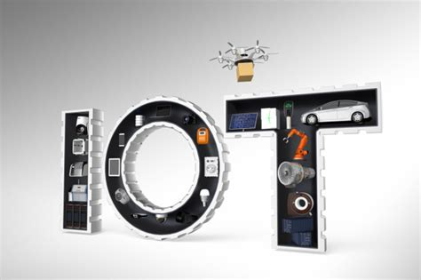 What enterprise IoT will look like in 2016   Computerworld
