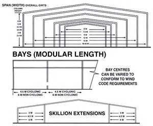 free bird feeder plans wood garden shed storage racks