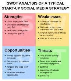 swot analysis of a typical start up social media strategy