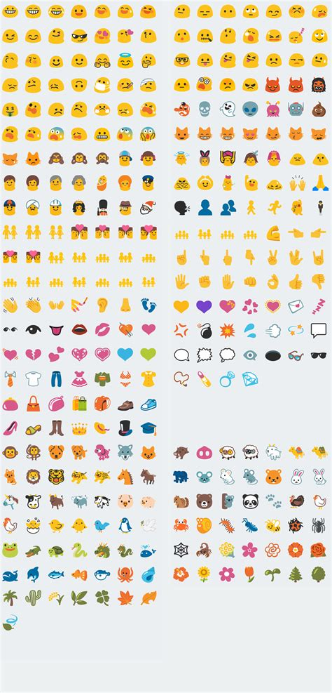 emojis from iphone to android pictures here is every single emoji in android as of the new 6 0 1 marshmallow update