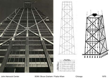 Cayan Tower Floor Plan L4 Vertical Structure Pt2 2