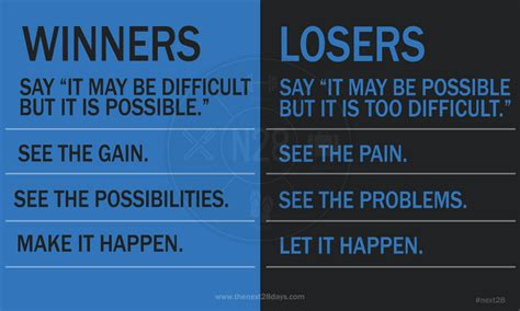 Loser To Winner by Losers Focus On Winners Winners Focus On Winning Zero