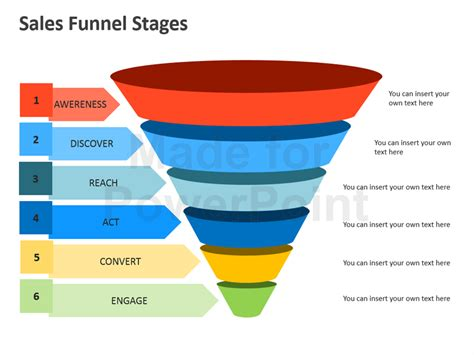 powerpoint template funnel sales funnel stages editable powerpoint presentation
