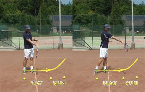 tennis forehand swing path how to hit topspin with no loss of power feel tennis