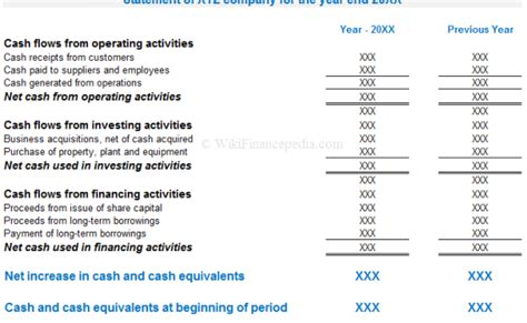 report layout definition accounting terms archives wikifinancepedia