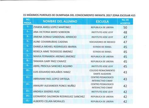 hresultados de la olimpiada del conocimiento infantil 2016 municipio salinas s l p olimpiada del conocimiento infantil 2016