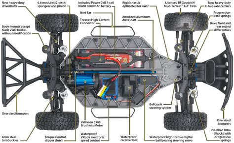 rc car diagram new bright rc car wiring diagram new get free image