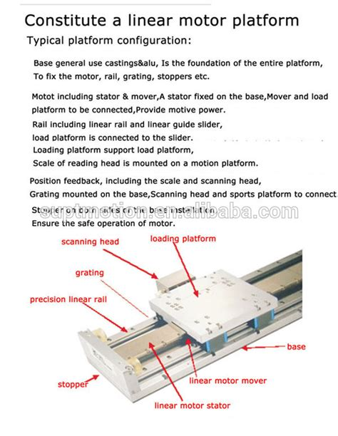 linear induction motor specification pcb testing equipment coreless linear motor platform buy motorized rotating platform motorized