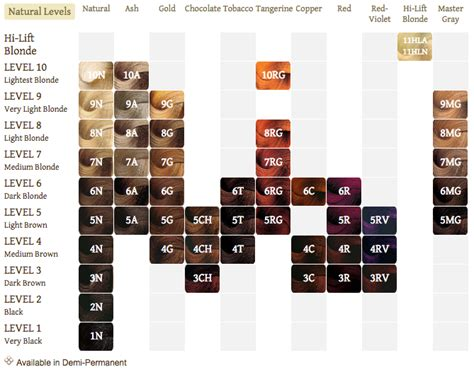 one and only hair color one n only argan hair color chart guide live