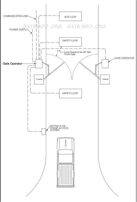 swing layouts gate opener installations gate opener installation