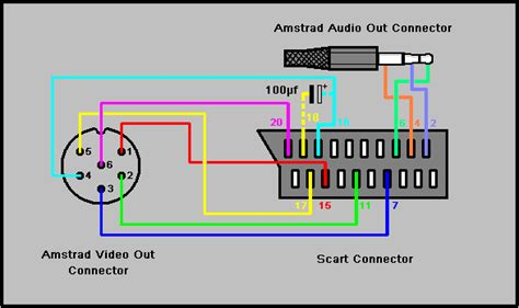 scart wiring diagram 25 wiring diagram images