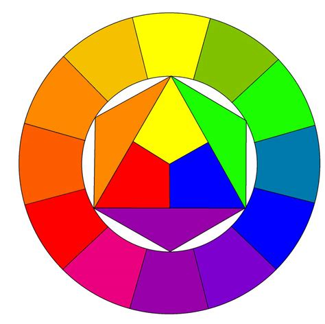 wheel color 134 fundamentals