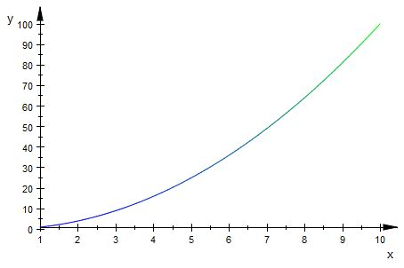 matlab line color graph 2 d line gradient color in matlab stack overflow
