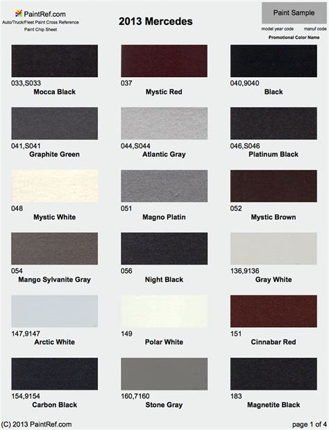 paint chips 2013 mercedes