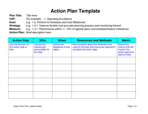 inspiring business action plan template exle with title