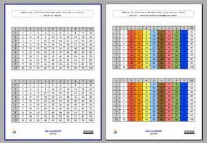 multiplication free worksheets abitlikethis
