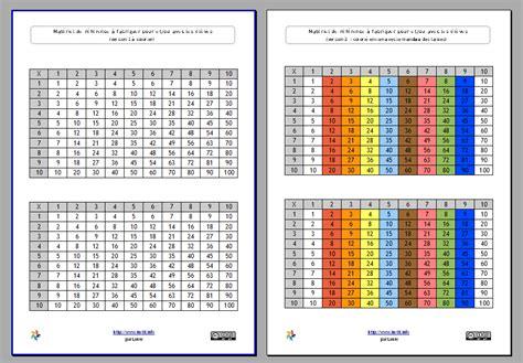 les de table op 233 rations tables de multiplication r 233 f 233 rentiel document gratuit