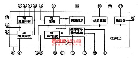 am radio integrated circuit cx2o111 the am fm radio integrated circuit audio circuit circuit diagram seekic