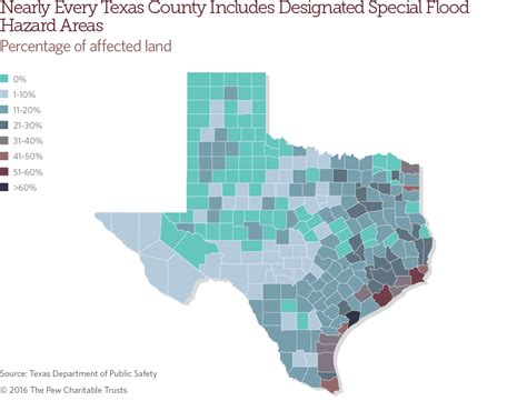 texas flood plain map texas flood risk map facts recommendations