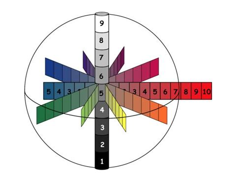 color podcast tom parish interviews schmehling of munsell munsell color system color