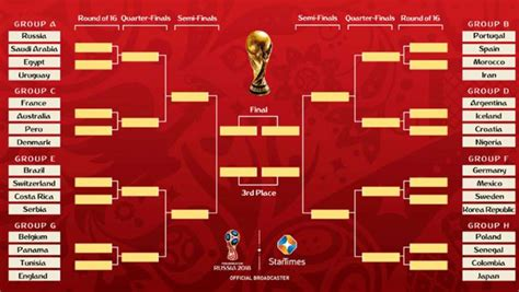 world cup today matches world cup 2018 fixtures daily schedule sbat