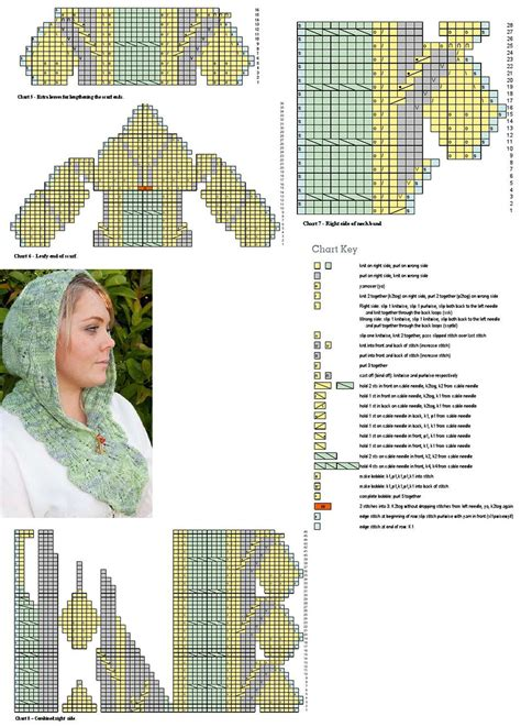 kegunaan pattern generator crochet hood diagram image collections how to guide and