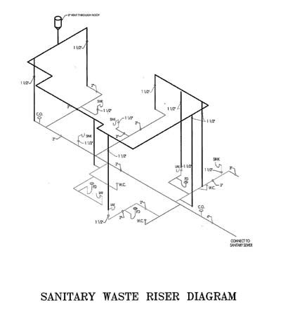 How To Draw Isometric Plumbing Drawings by Isometric Plumbing Drawing Image Search Results